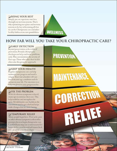 how far will you take your chiropractic care insert patient media